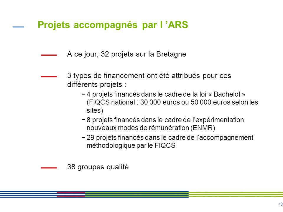 Projets accompagnés par l 'ARS