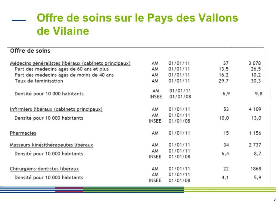 Offre de soins sur le Pays des Vallons de Vilaine