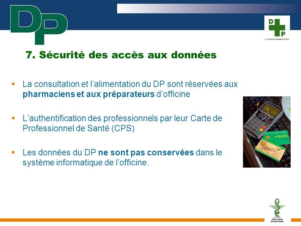 7. Sécurité des accès aux données