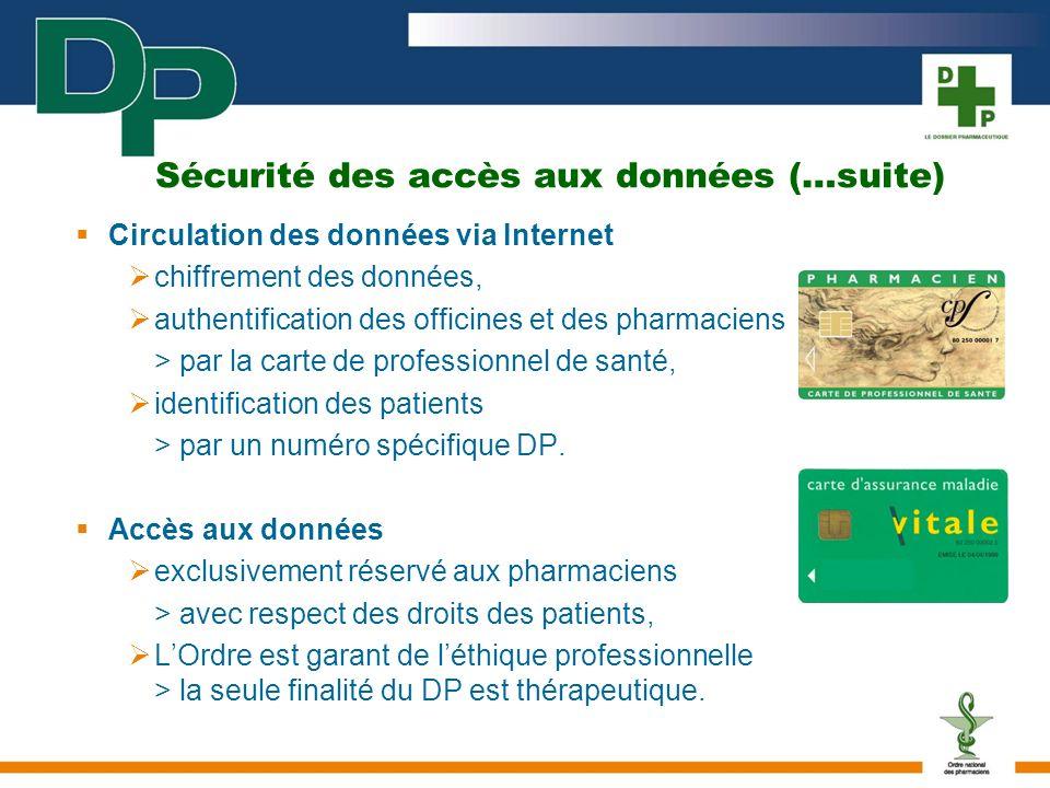 Sécurité des accès aux données (…suite)