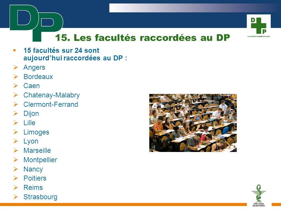 15. Les facultés raccordées au DP
