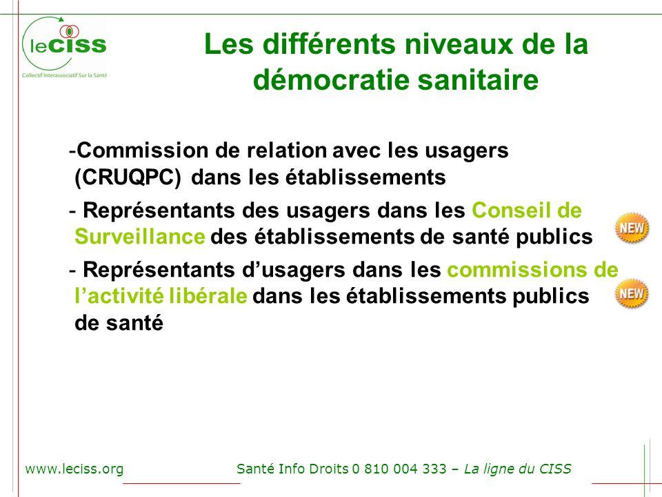 Les différents niveaux de la démocratie sanitaire