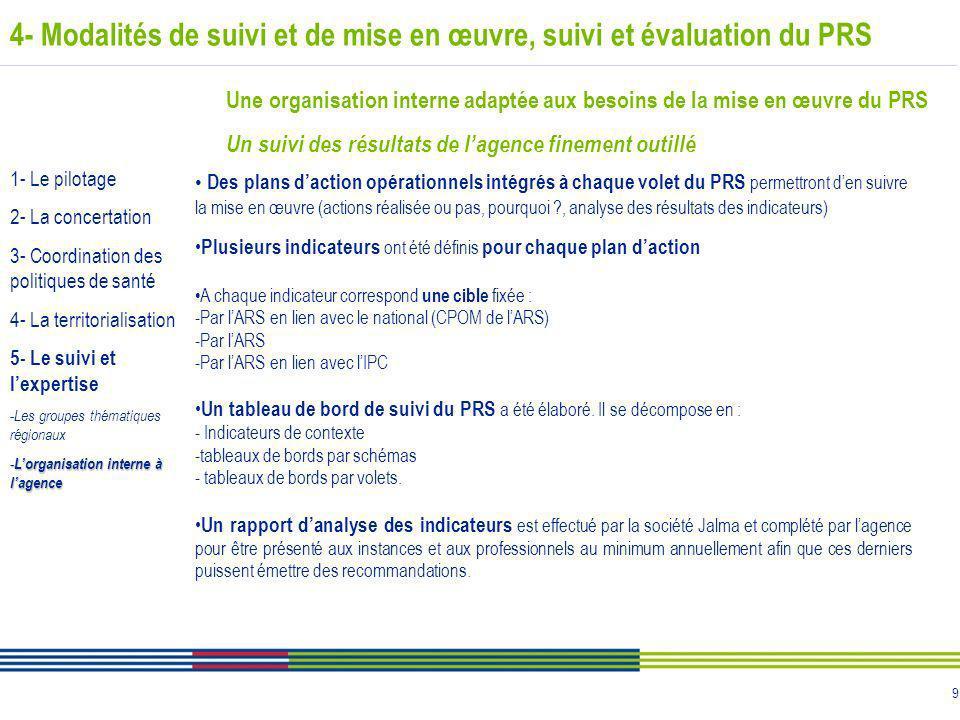 4- Modalités de suivi et de mise en œuvre, suivi et évaluation du PRS