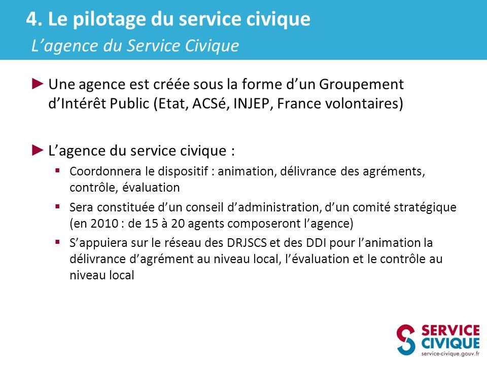 4. Le pilotage du service civique L'agence du Service Civique