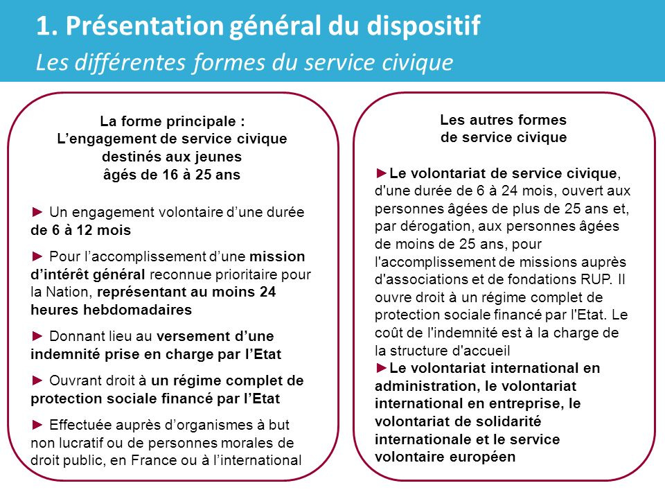 L'engagement de service civique