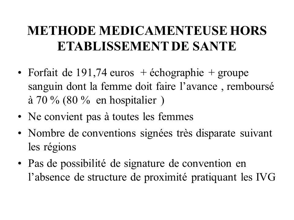 METHODE MEDICAMENTEUSE HORS ETABLISSEMENT DE SANTE