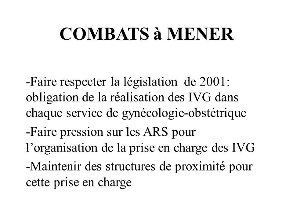 COMBATS à MENER -Faire respecter la législation de 2001: obligation de la réalisation des IVG dans chaque service de gynécologie-obstétrique.