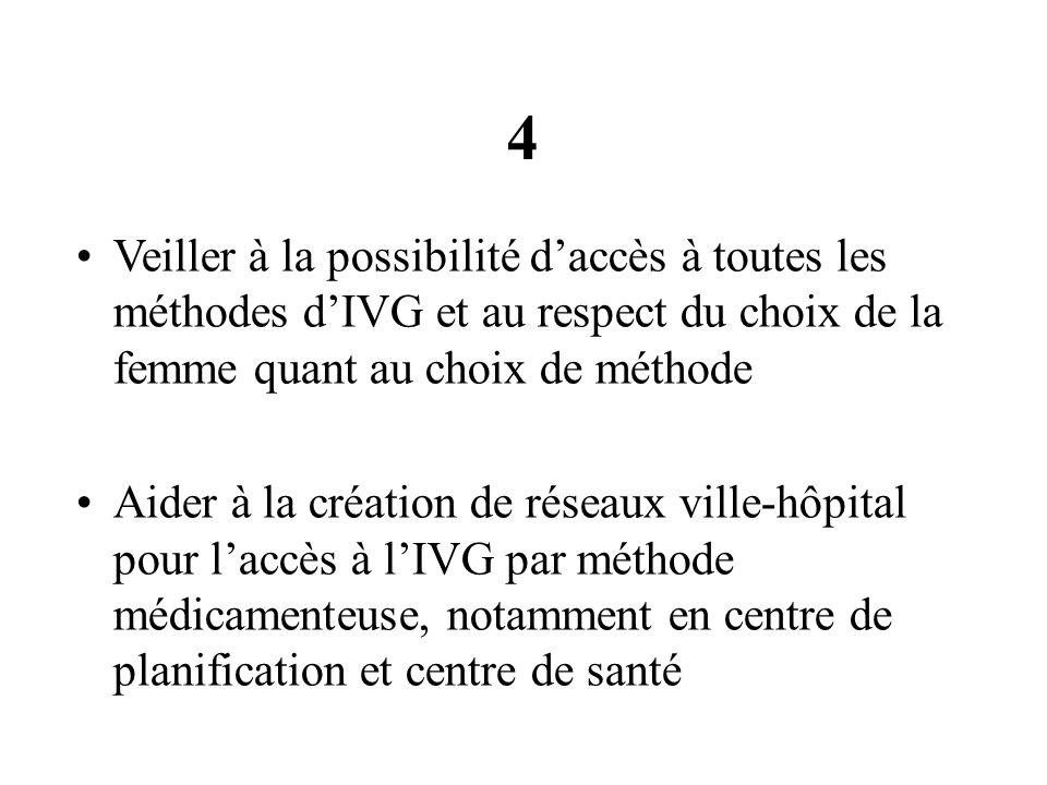 4 Veiller à la possibilité d'accès à toutes les méthodes d'IVG et au respect du choix de la femme quant au choix de méthode.