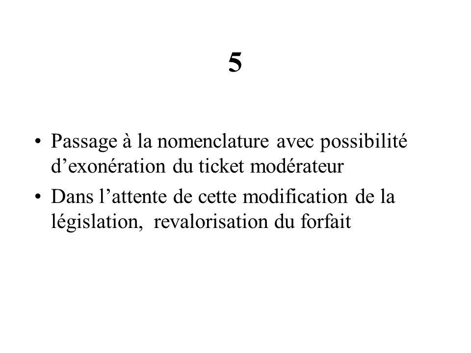 5Passage à la nomenclature avec possibilité d'exonération du ticket modérateur.