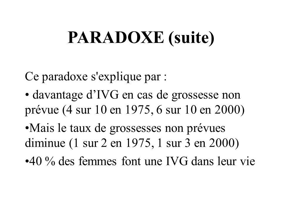 PARADOXE (suite) Ce paradoxe s explique par :