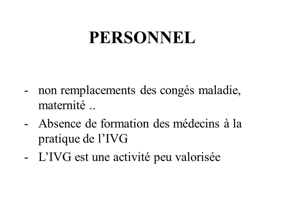 PERSONNEL non remplacements des congés maladie, maternité ..