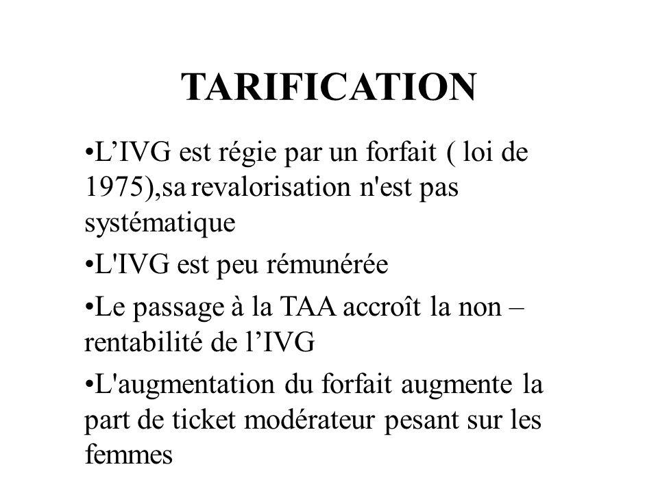 TARIFICATION L'IVG est régie par un forfait ( loi de 1975),sa revalorisation n est pas systématique.