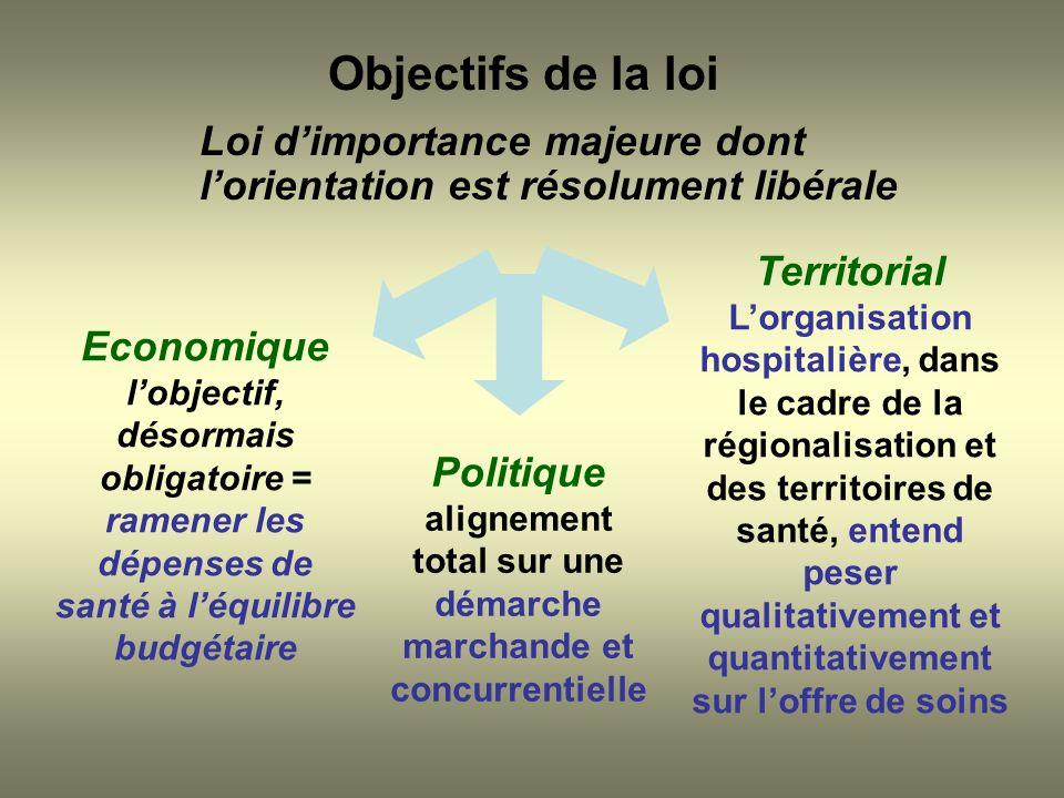 Objectifs de la loiLoi d'importance majeure dont l'orientation est résolument libérale.
