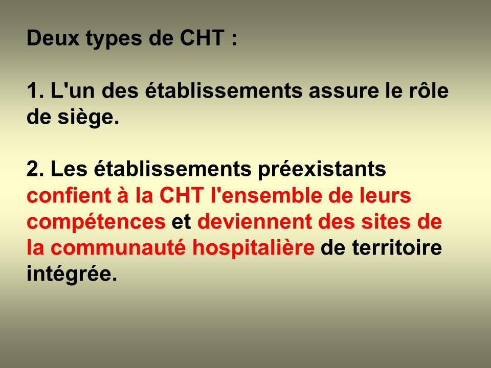 Deux types de CHT :1. L un des établissements assure le rôle de siège.