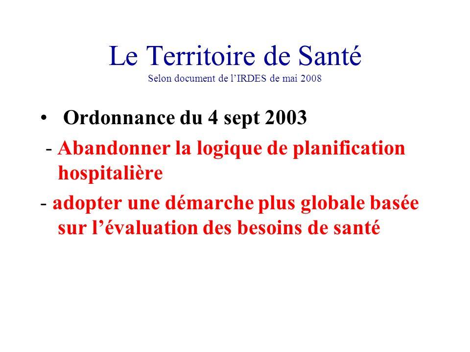 Le Territoire de Santé Selon document de l'IRDES de mai 2008