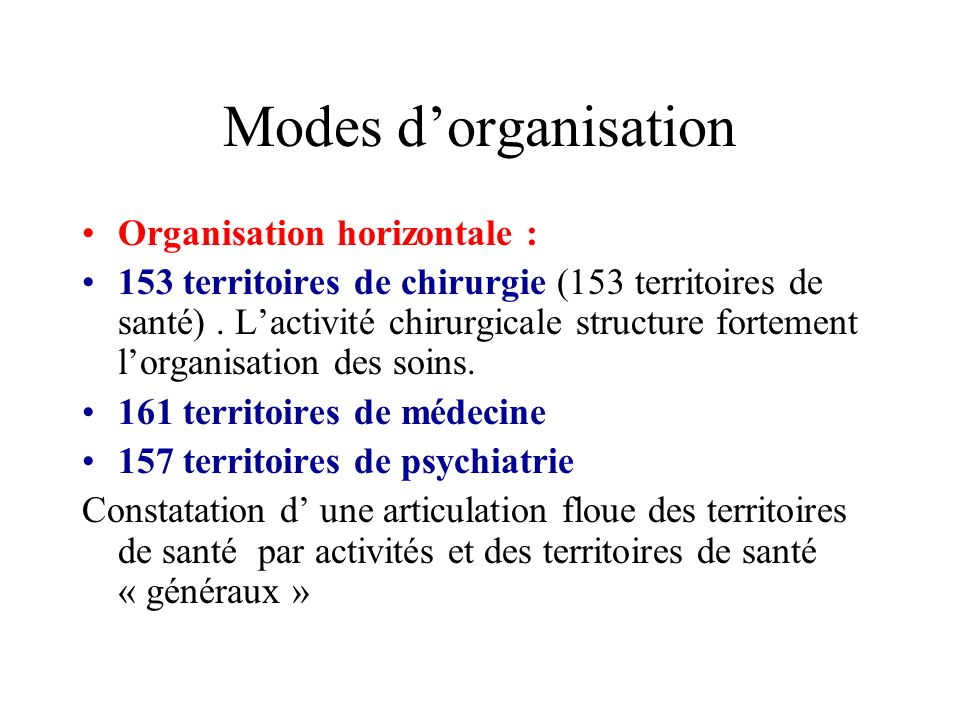 Modes d'organisation Organisation horizontale :