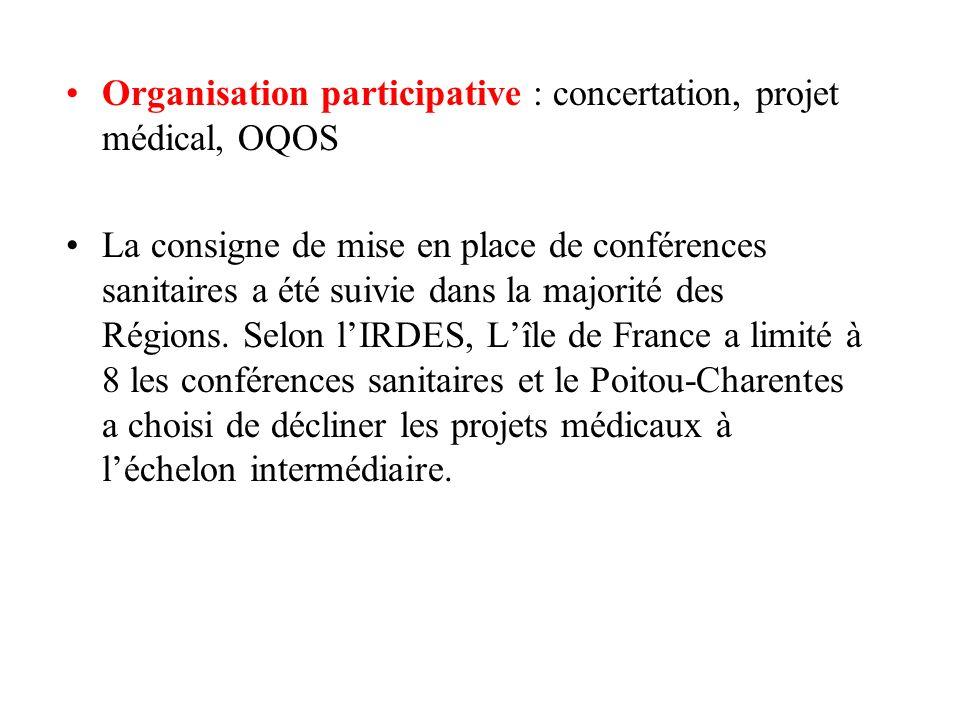 Organisation participative : concertation, projet médical, OQOS