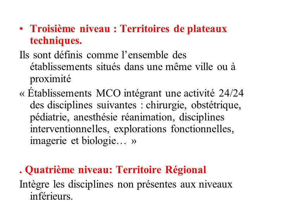 Troisième niveau : Territoires de plateaux techniques.