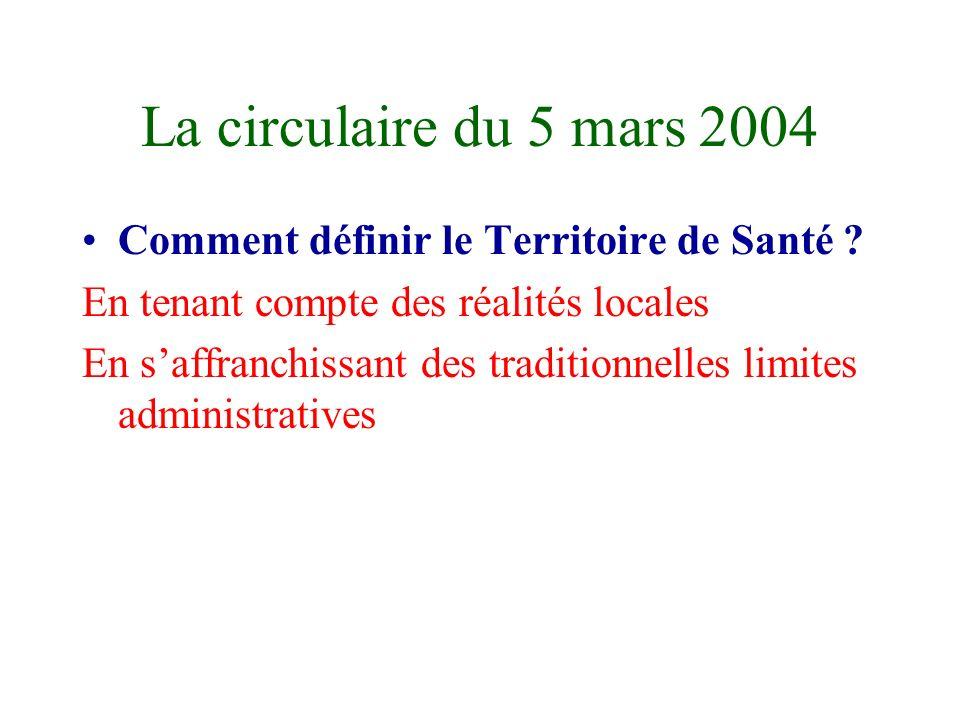 La circulaire du 5 mars 2004 Comment définir le Territoire de Santé