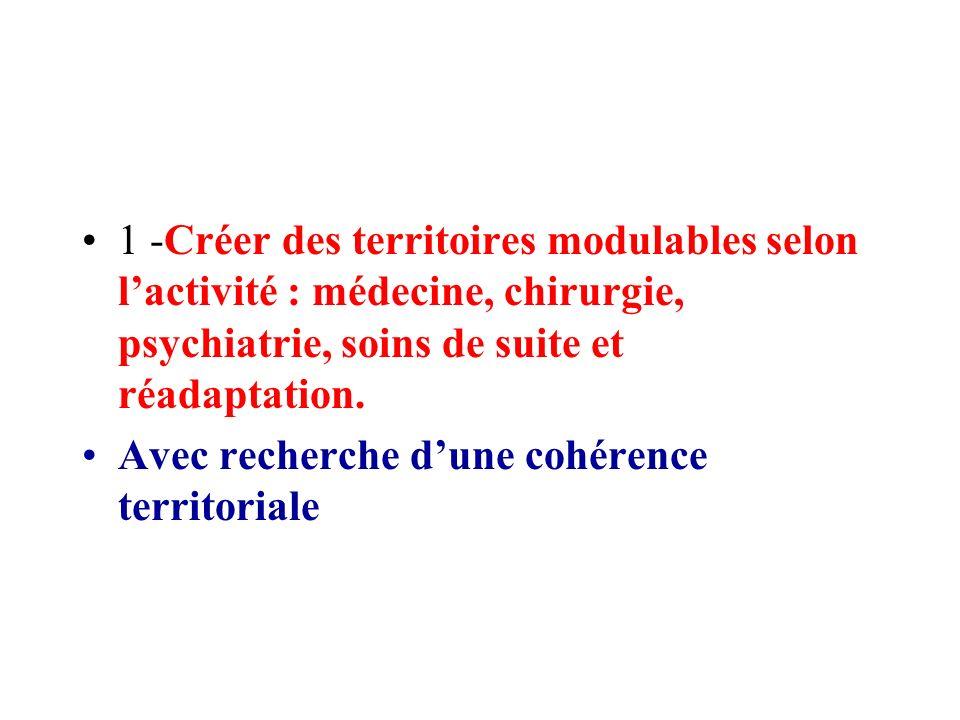 1 -Créer des territoires modulables selon l'activité : médecine, chirurgie, psychiatrie, soins de suite et réadaptation.
