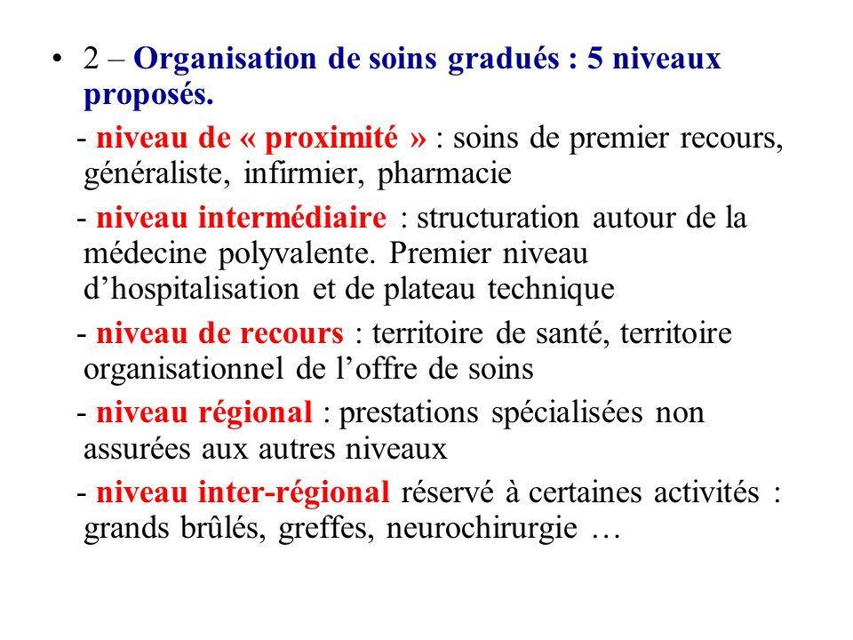 2 – Organisation de soins gradués : 5 niveaux proposés.