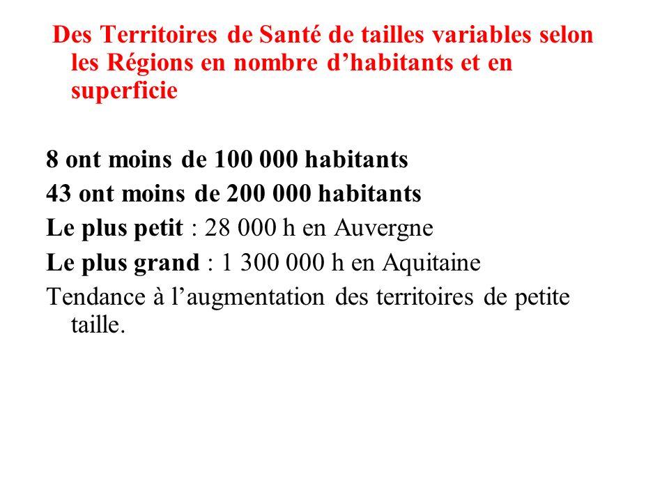 Des Territoires de Santé de tailles variables selon les Régions en nombre d'habitants et en superficie