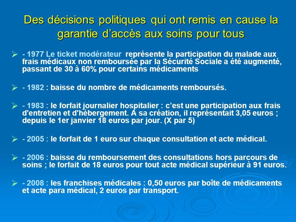 Des décisions politiques qui ont remis en cause la garantie d'accès aux soins pour tous