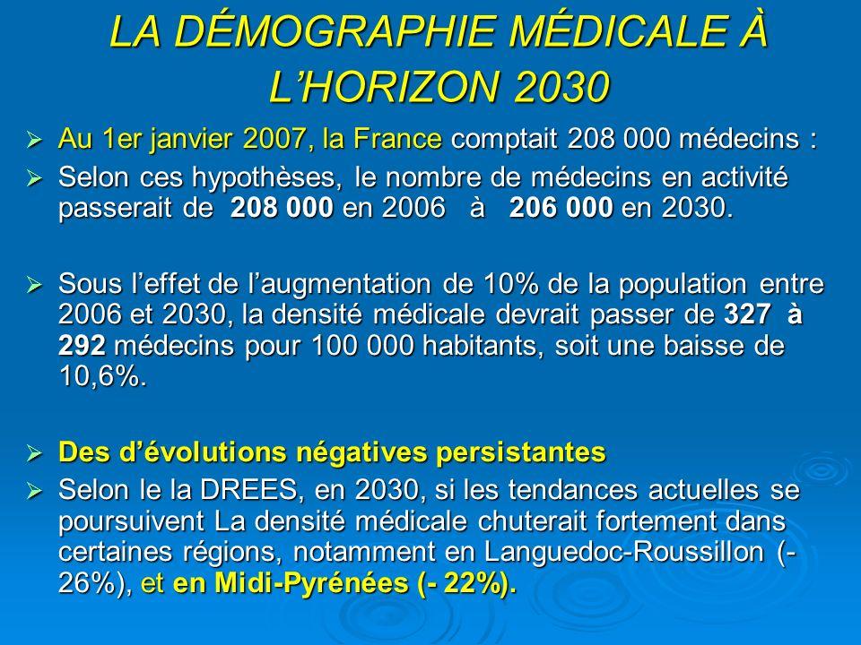 LA DÉMOGRAPHIE MÉDICALE À L'HORIZON 2030