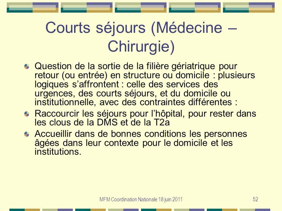 Courts séjours (Médecine – Chirurgie)