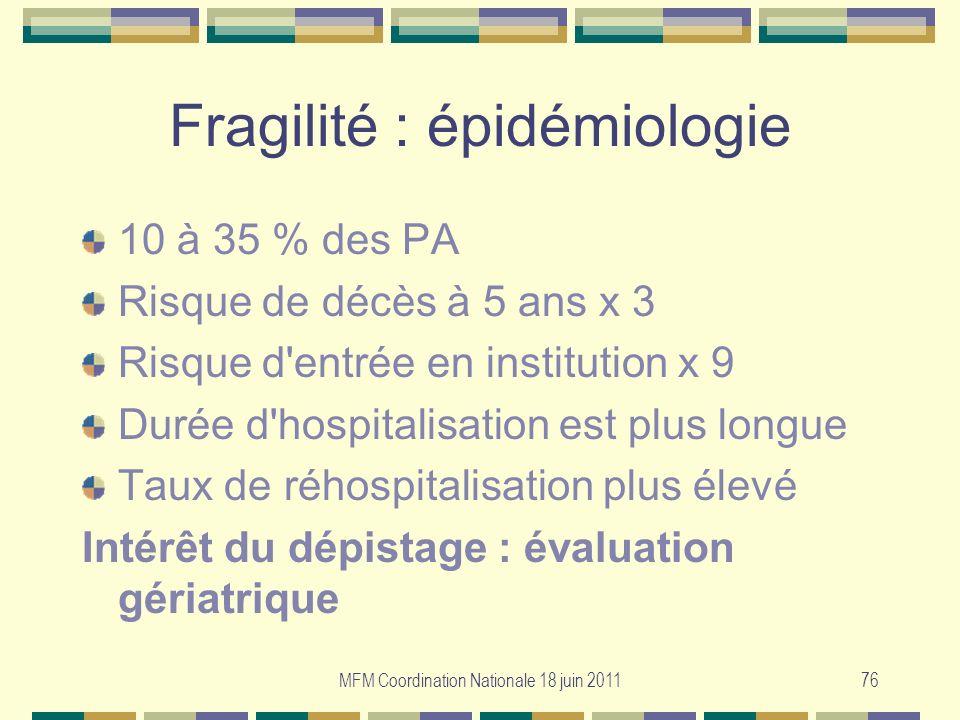 Fragilité : épidémiologie