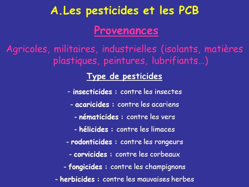 Les pesticides et les PCB