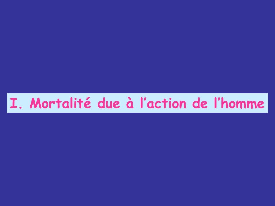 I. Mortalité due à l'action de l'homme