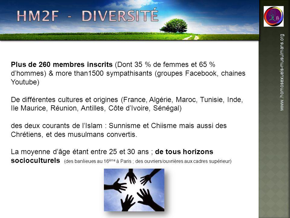 HM2F - diversité