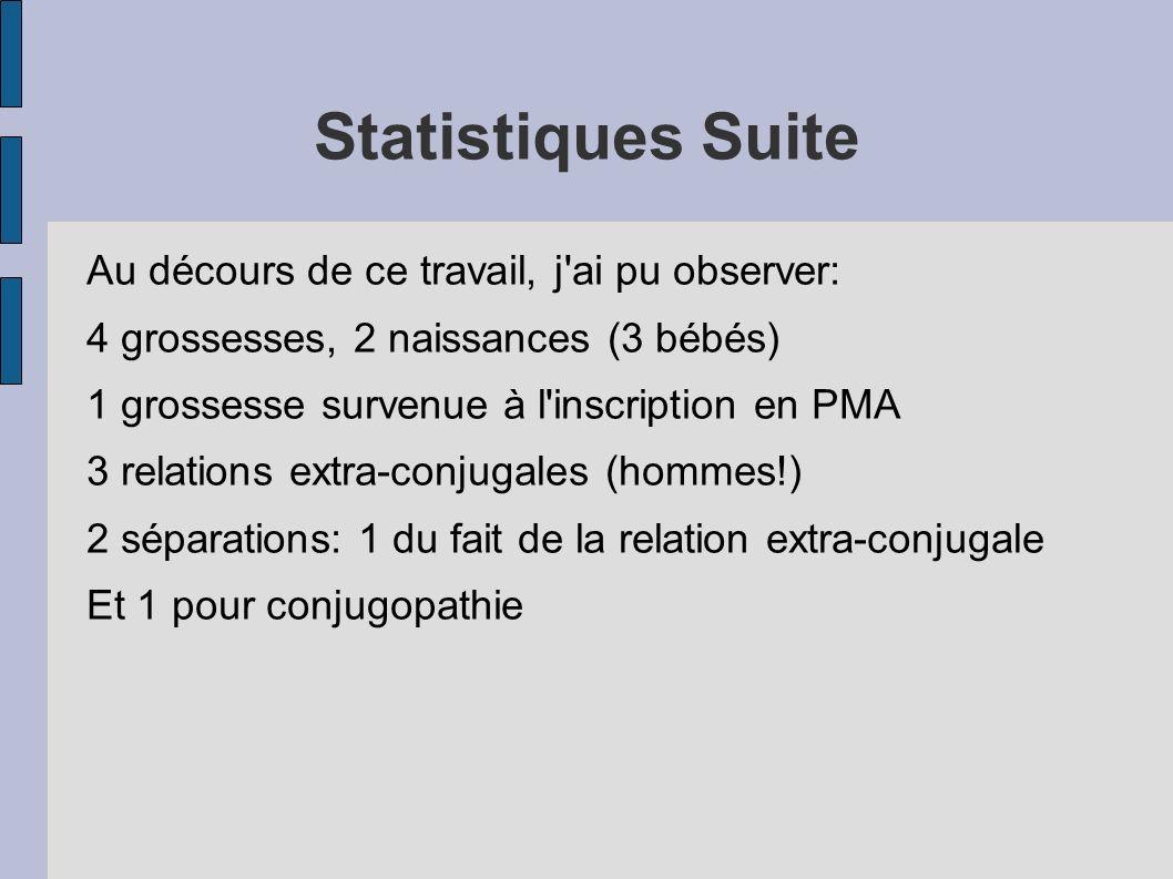 Statistiques Suite Au décours de ce travail, j ai pu observer: