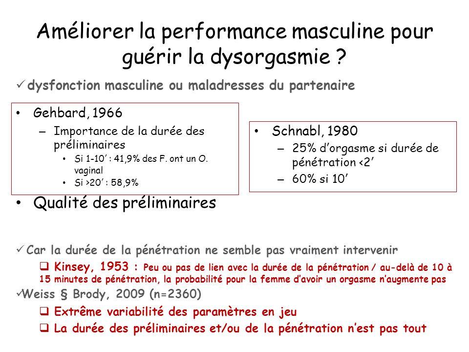 Améliorer la performance masculine pour guérir la dysorgasmie