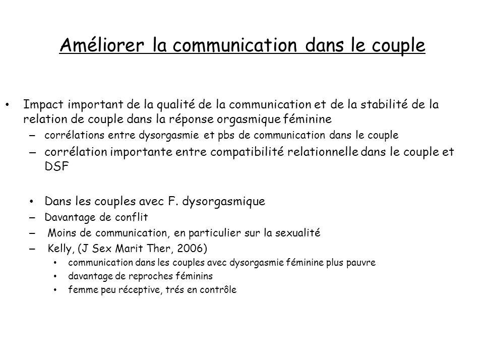 Améliorer la communication dans le couple