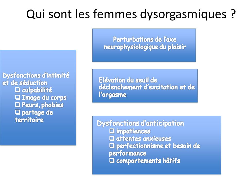 Qui sont les femmes dysorgasmiques