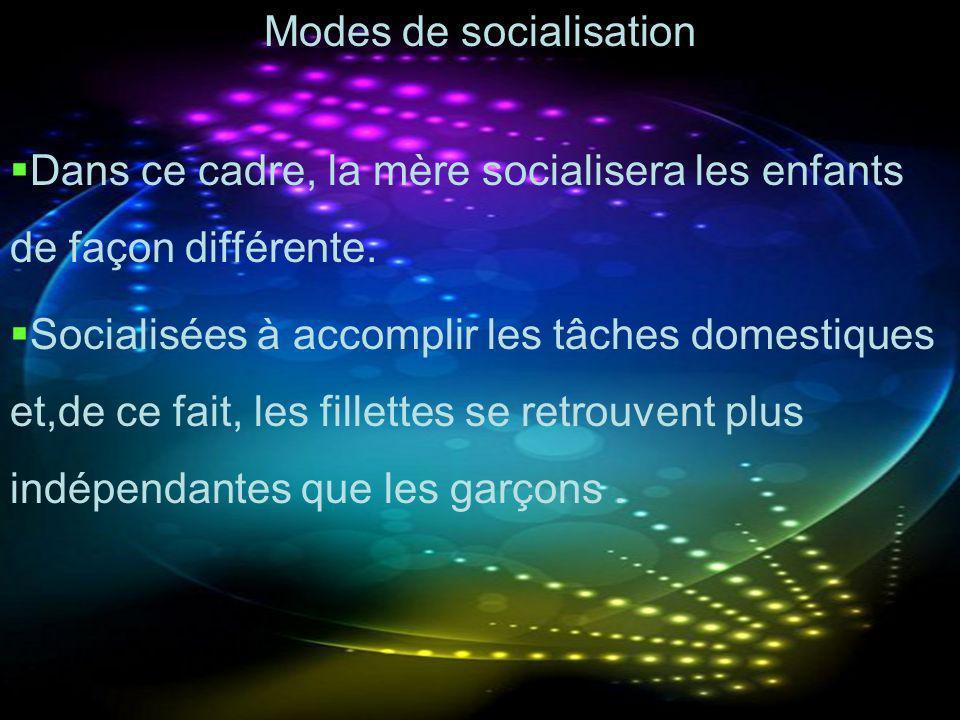 Modes de socialisation