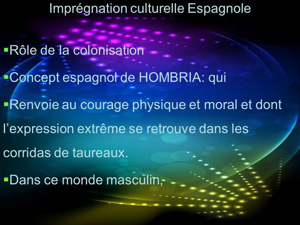 Imprégnation culturelle Espagnole