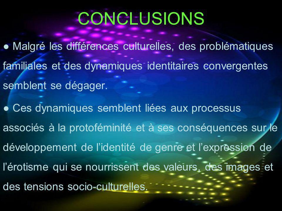 CONCLUSIONS ● Malgré les différences culturelles, des problématiques familiales et des dynamiques identitaires convergentes semblent se dégager.