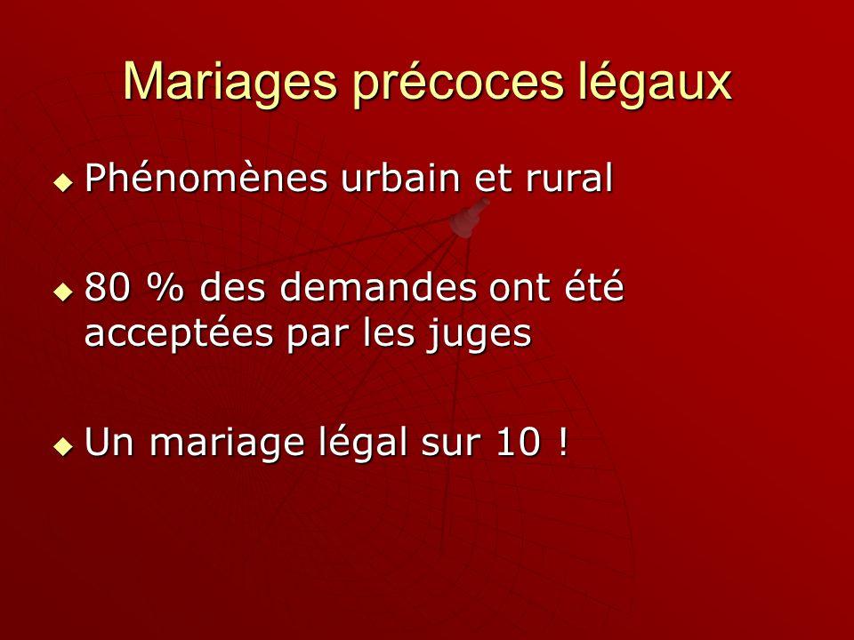 Mariages précoces légaux