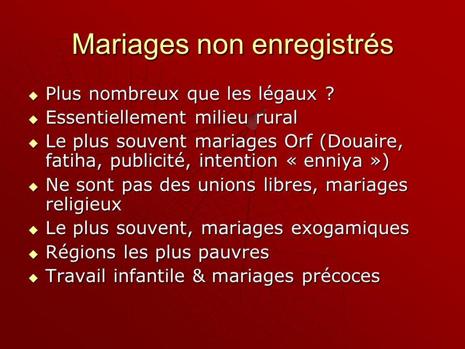 Mariages non enregistrés