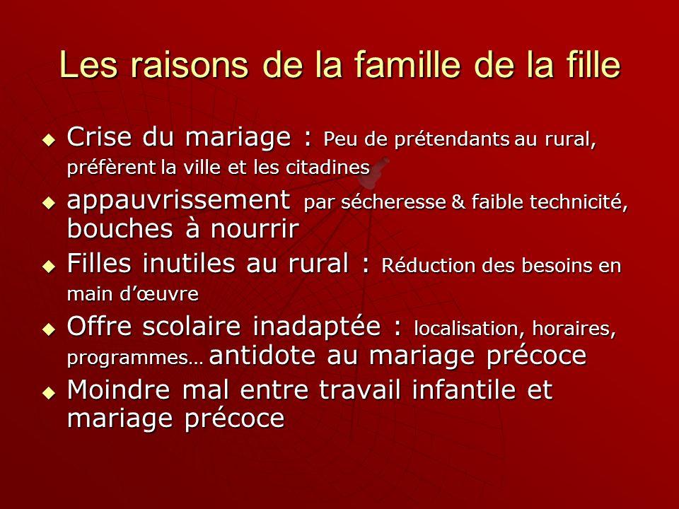 Les raisons de la famille de la fille