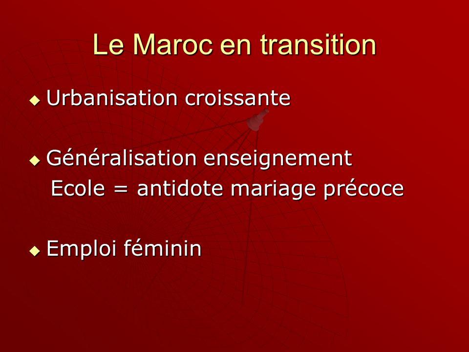 Le Maroc en transition Urbanisation croissante