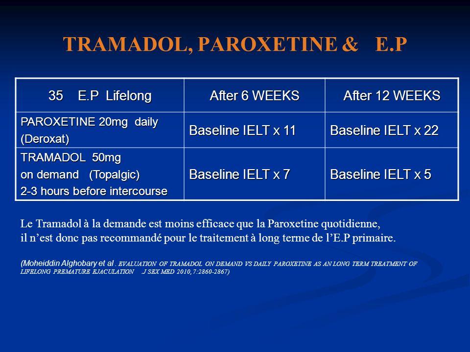 TRAMADOL, PAROXETINE & E.P