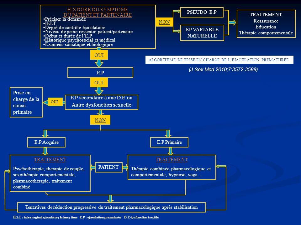 Prise en charge de la cause primaire E.P secondaire à une D.E ou
