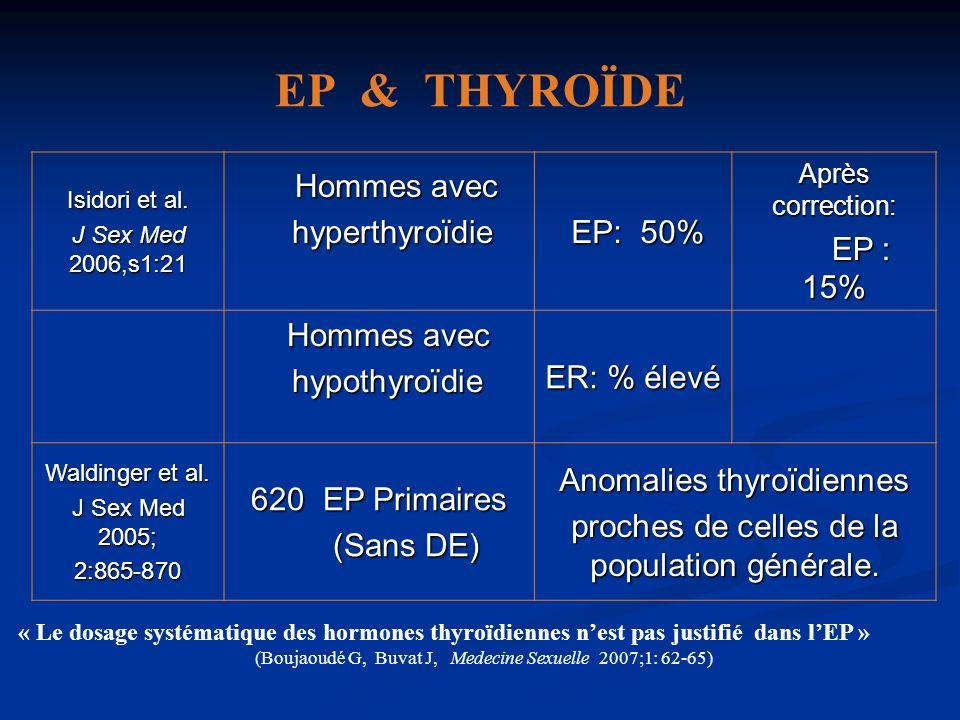EP & THYROÏDE Hommes avec hyperthyroïdie EP: 50% ER: % élevé