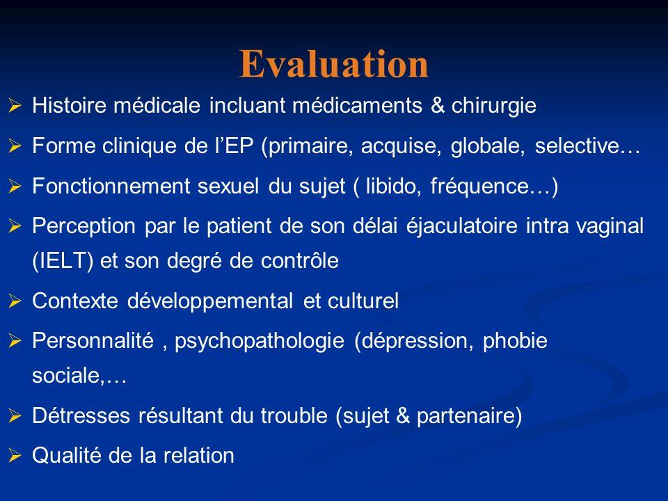 Evaluation Histoire médicale incluant médicaments & chirurgie