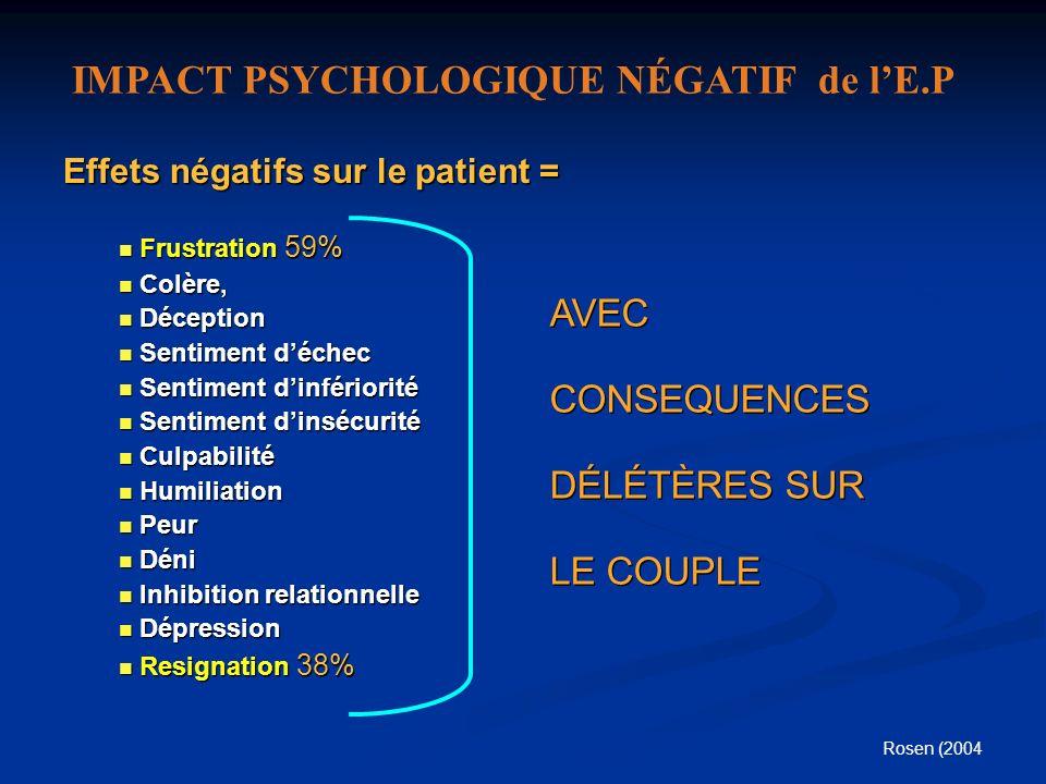 IMPACT PSYCHOLOGIQUE NÉGATIF de l'E.P