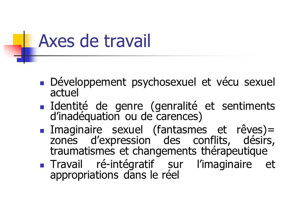 Axes de travail Développement psychosexuel et vécu sexuel actuel
